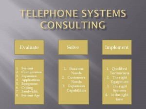 telephone systems consultants